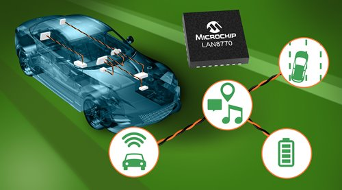 Single-pair Ethernet PHY Offers Ultra-low TC10-compliant Sleep Current
