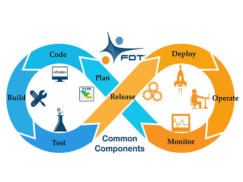FDT Group announces Common Component update to support FDT 2.1