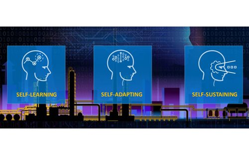 The Future of Manufacturing Plants: Self-learning, Self-adapting, and Self-sustaining