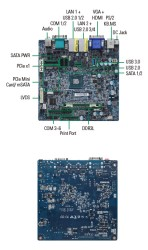 Axiomtek Introduces MANO840 Mini ITX Motherboard