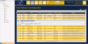 ICONICS updates AnalytiX fault detection software