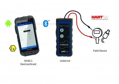 Softing, ProComSol and i.safe MOBILE announce combined mobile android solution for configuration and parameter setting of HART field devices