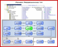 Rockwell Automation adds PackML to Power Programming tool