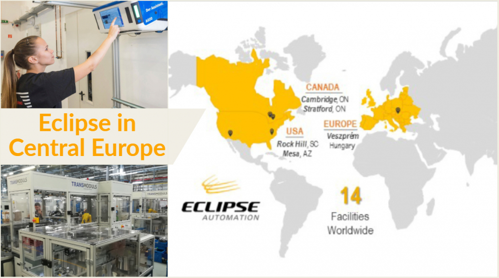 Eclipse Automation announces acquisition of Transmoduls
