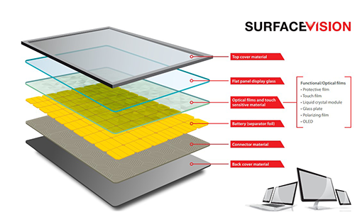 AMETEK Surface Vision's New Application Note Showcases Surface Inspection Solutions to Ensure Screen Quality