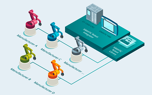 Universal Robots Develops Interface for Siemens Engineering Portal