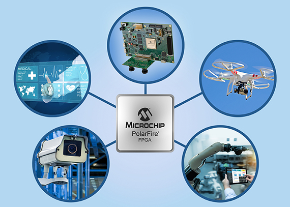 Microchip Technology announces Smart Embedded Vision suite of FPGA offerings
