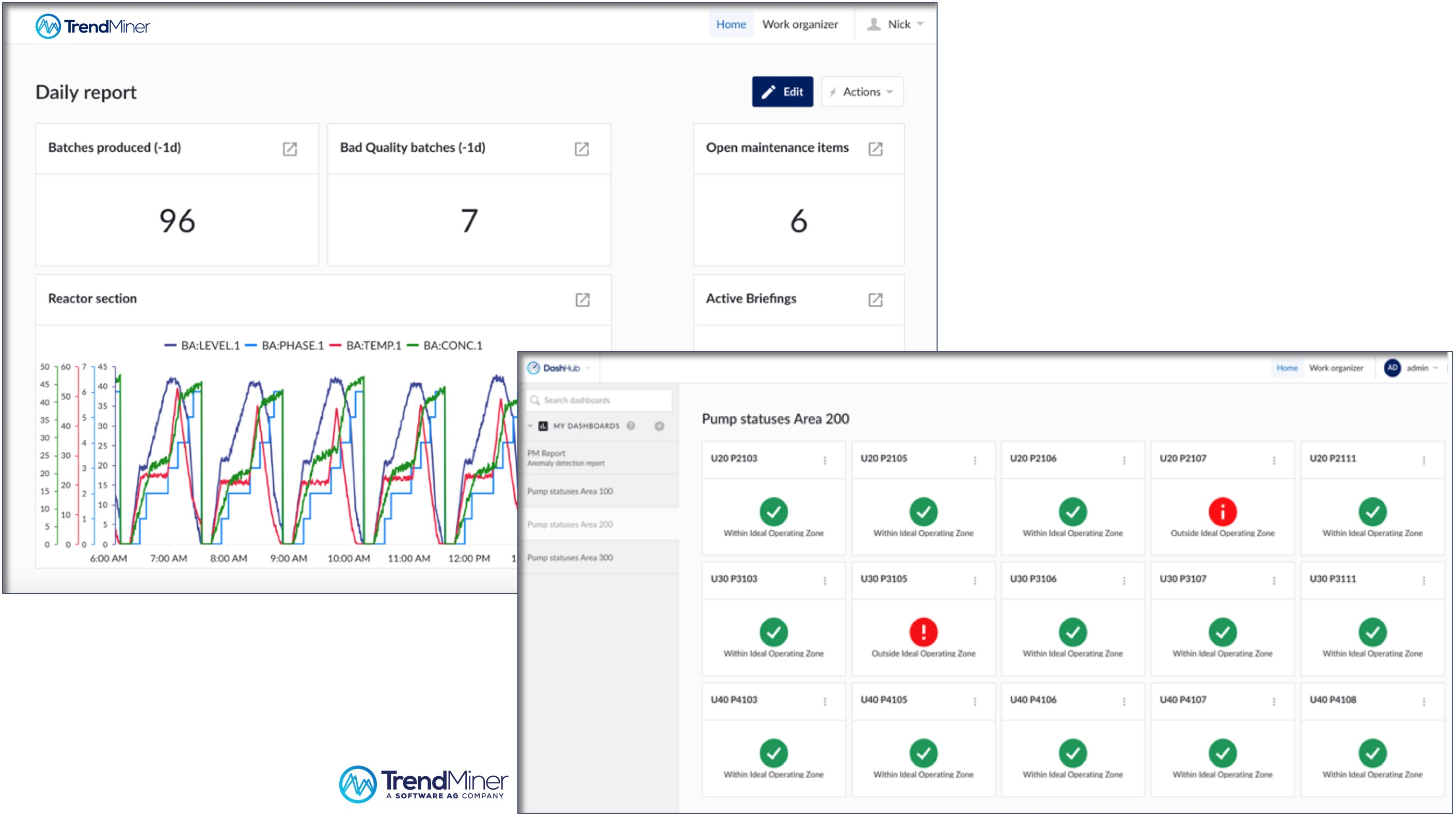 TrendMiner partners with eschbach to integrate TrendMiner and Shiftconnector products