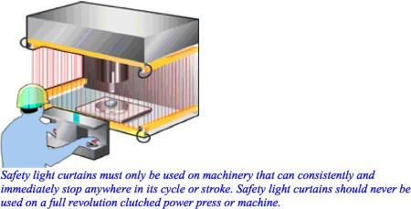 Image Result For Handrail Specifications Osha Handrail Flood
