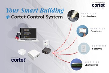 Why Smart Lighting Control May Mean Fatter Wallets for the Industrial, Office & Commercial Lighting Industry