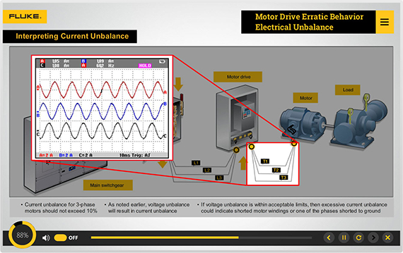 Fluke announces Motor and Drive Troubleshooting course