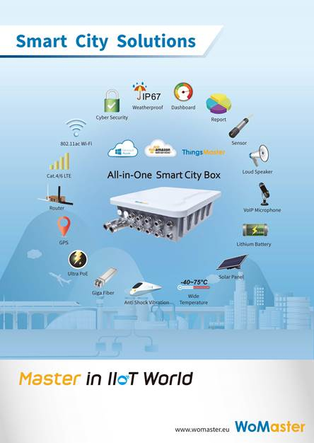 WoMaster releases 2019 Smart City Guide