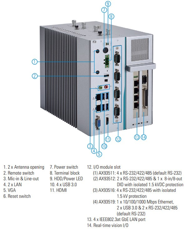 Axiomtek releases IPS960-511-PoE machine vision controller
