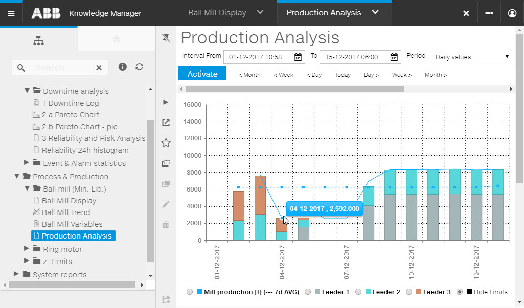 ABB announces release of ABB Ability Knowledge Manager 9.0