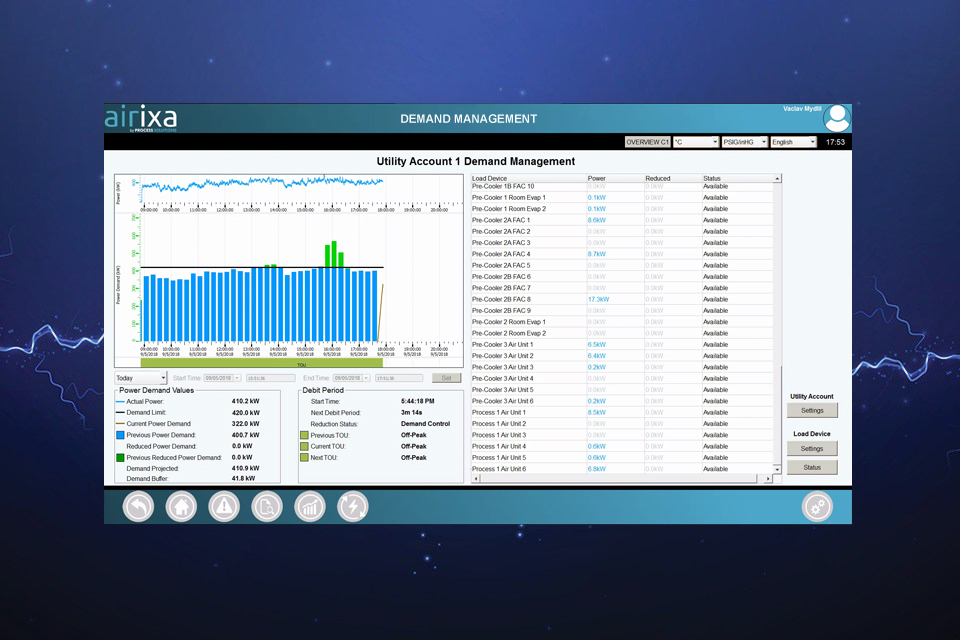 Process Solutions announces Airixa Energy and Demand Management features
