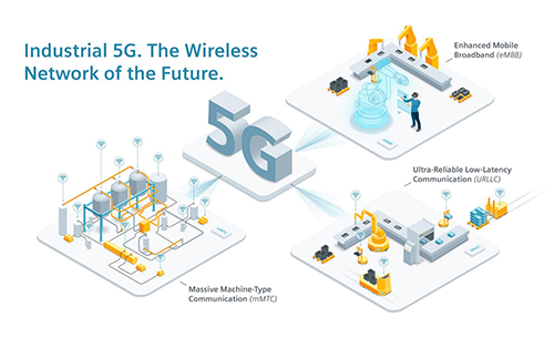Siemens Presents First Industrial 5G Router