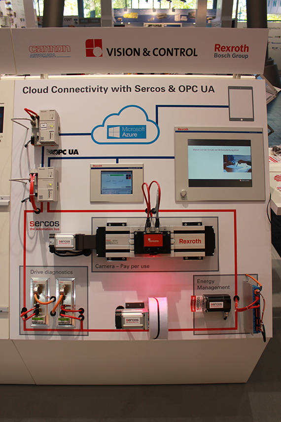 Sercos to demonstrate data benefits of Industry 4.0 at SPS IPC Drives 2017