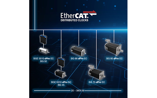 Dunkermotoren Presents EtherCAT with Distributed Clocks